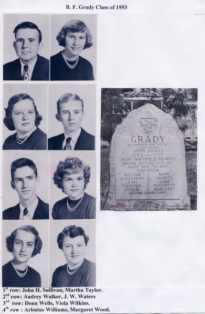 3 B F Grady class 53