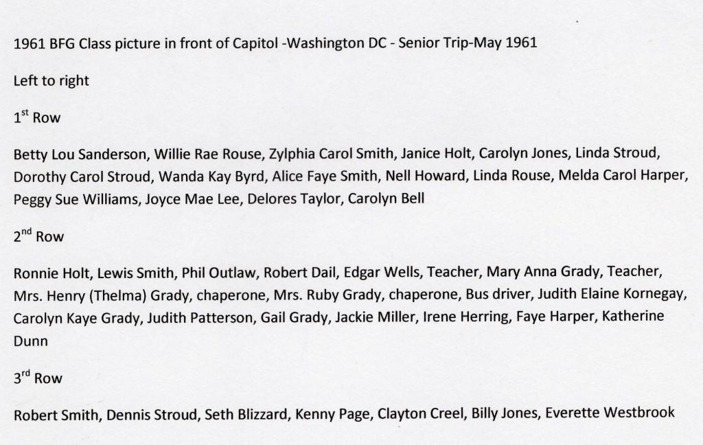 BFG 1961 class in DC list