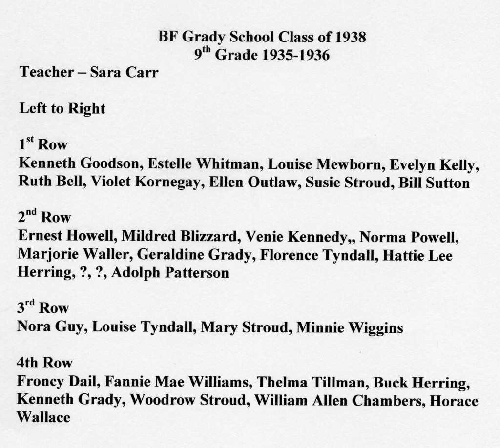 BFG Class 1938 in 9th grade
