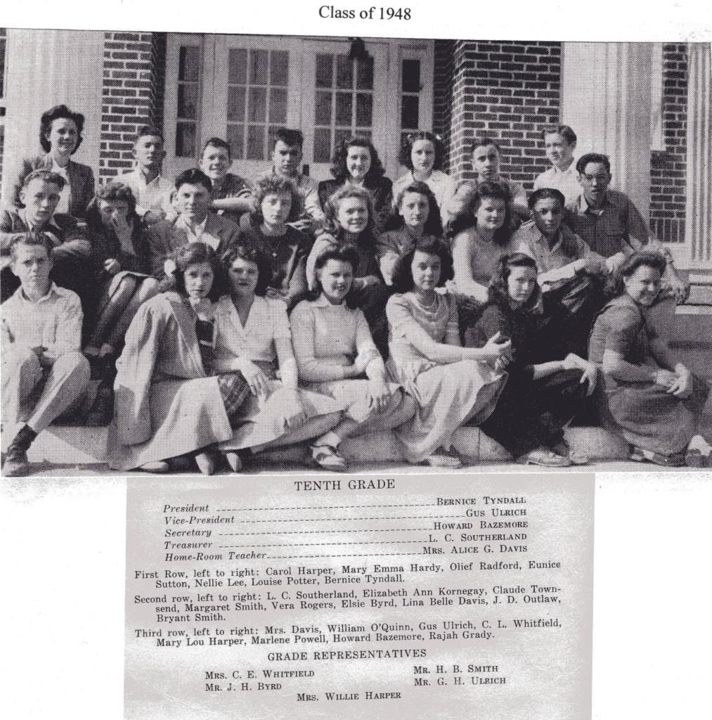 BFG Class of 1948