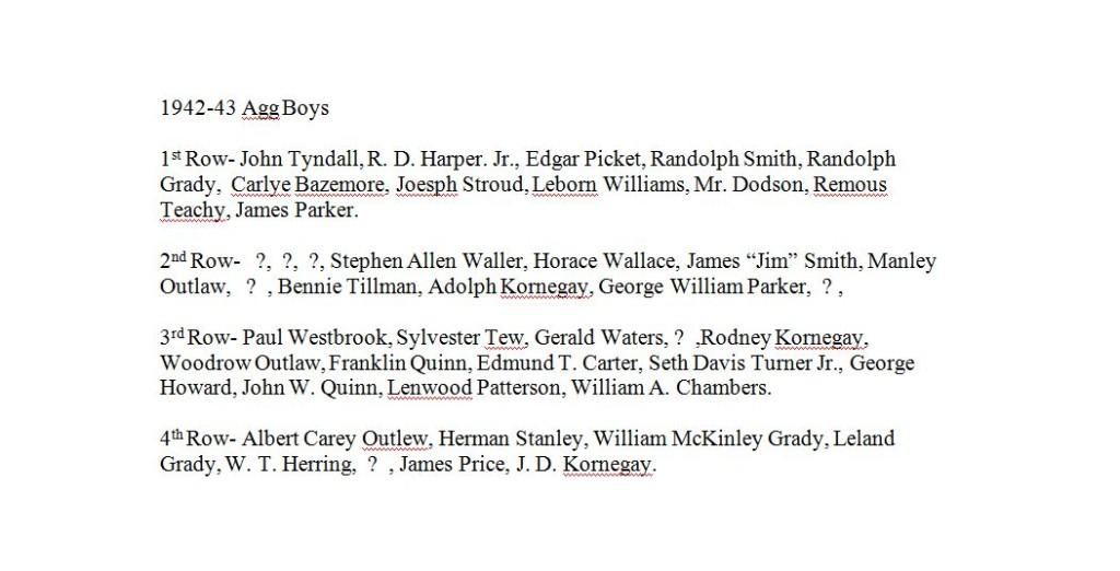 names-42 AGG boys